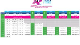 Raspored utakmica na Evropskom prvenstvu za juniorke u Novom Sadu